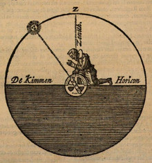 A mariner's astrolabe