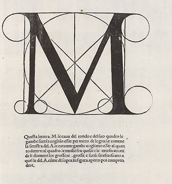 The of of Luca Pacioli's Roman alphabet