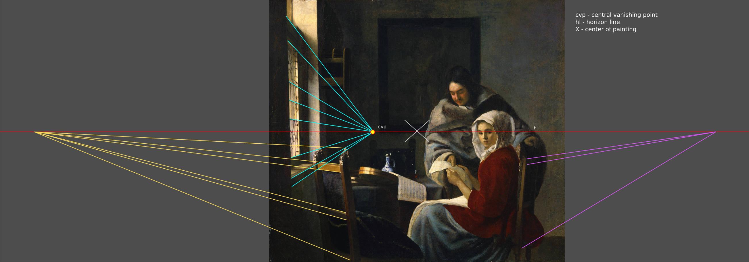 Perspective Diagrams Of Vermeers Paintings Vermeer Wiring Diagram